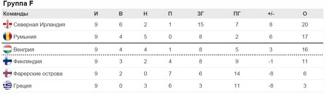 Таблица uefa.com
