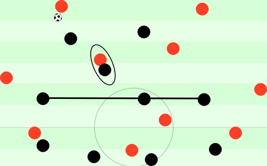 Оборона Боруссии (черные) в матче против Аугсбурга (красные)
