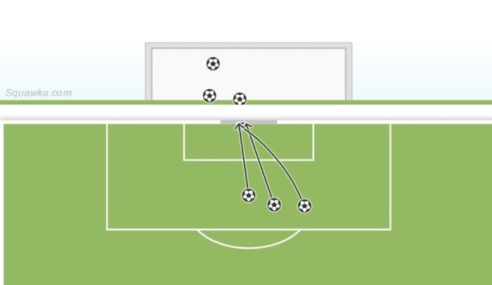 Три удара - три гола: статистика Калу в матче с Ганновером