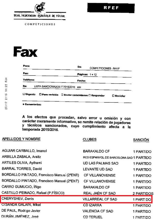 Протокол дисквалификаций от Федерации, Marca.com