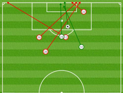 Все три удара Валенсии в створ ворот были нанесены в последние пятнадцать минут