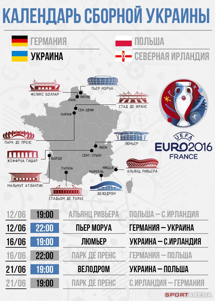 Календарь Украины на Евро-2016