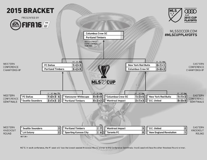 playoff-bracket-2015v10