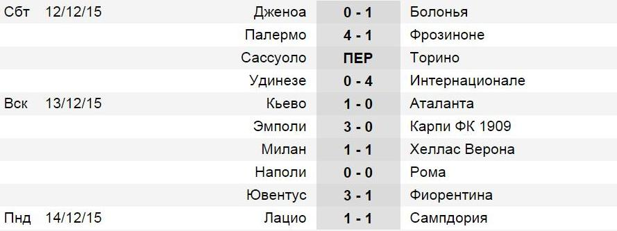 soccerway.com