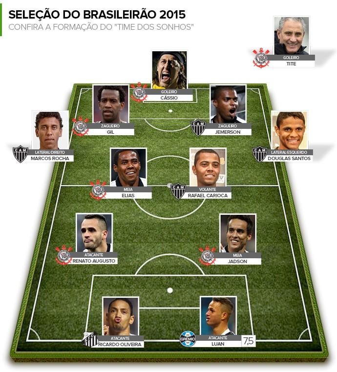 Символическая сборная Бразилейрао-2015, sportv.globo.com