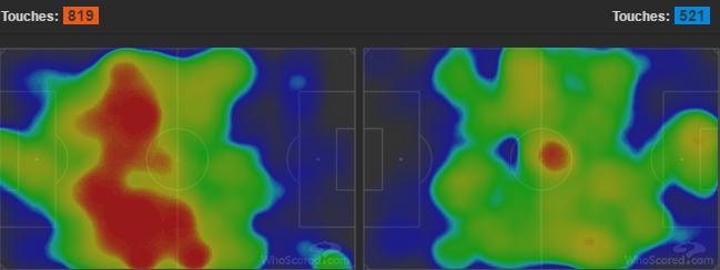 Тепловая карта передвижения игроков обеих команд