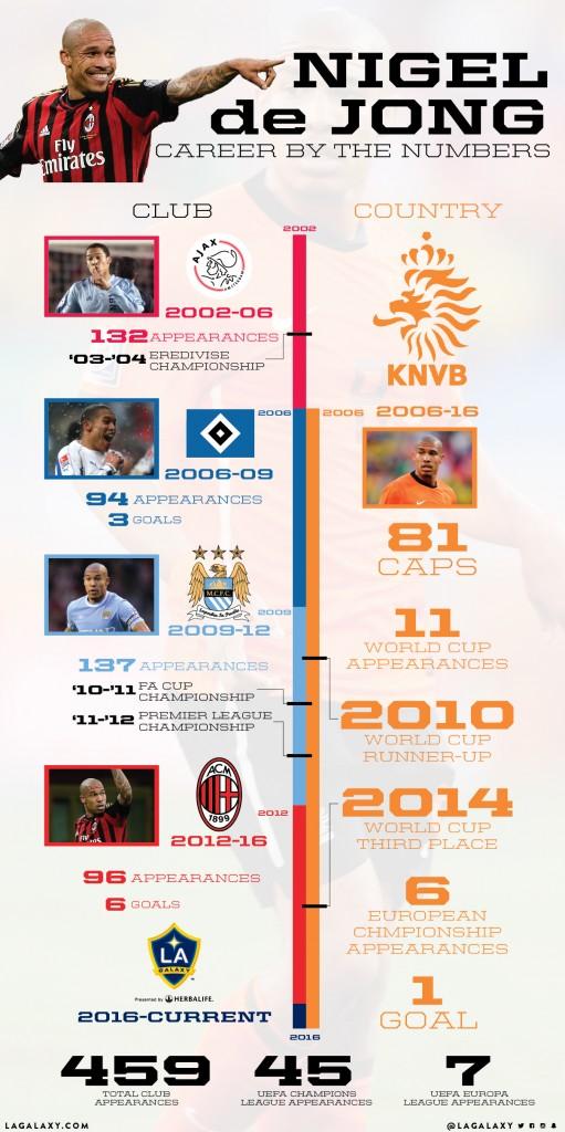 Инфографика lagalaxy.com