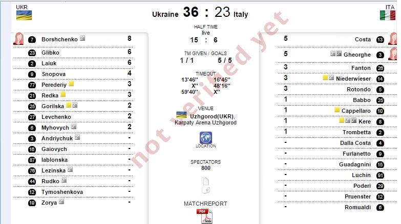 handball.net.ua