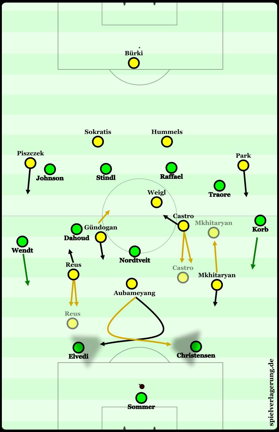 Пример игры Боруссии по лишению соперника пространства при розыгрыше мяча