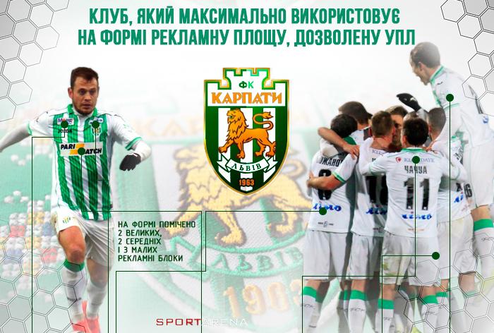 Ілюстрація Антона Фурманюка, Sport Arena