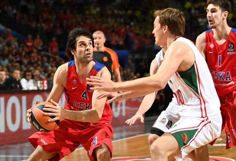 Милош Теодосич, Euroleague Basketball