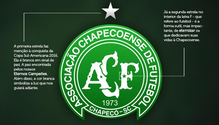 «Шапекоэнсе» добавил чёрную звезду наэмблему клуба впамять опогибших