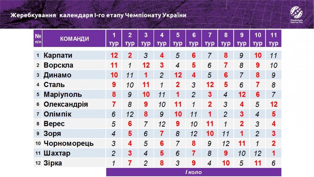 Динамо объяснило, почему не желает играть вМариуполе