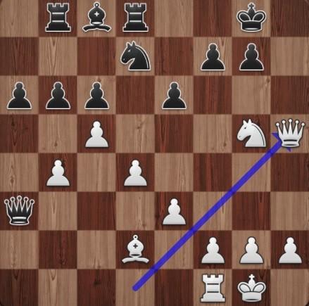 Карякин— Карлсен: житель россии  проиграл чемпиону мира
