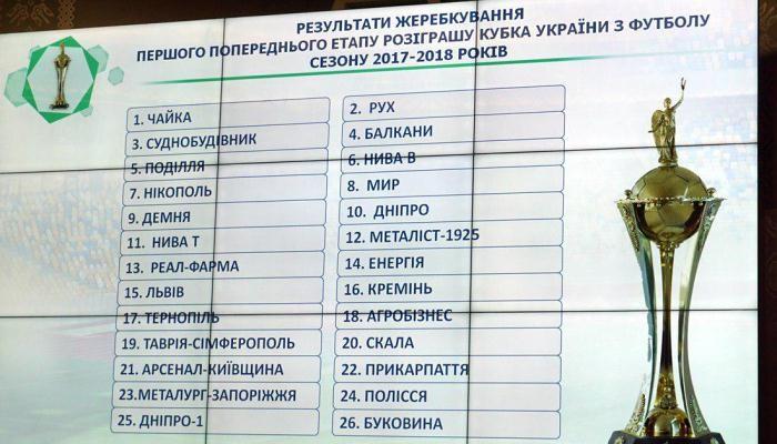 Состоялась жеребьевка первого раунда Кубка Украины