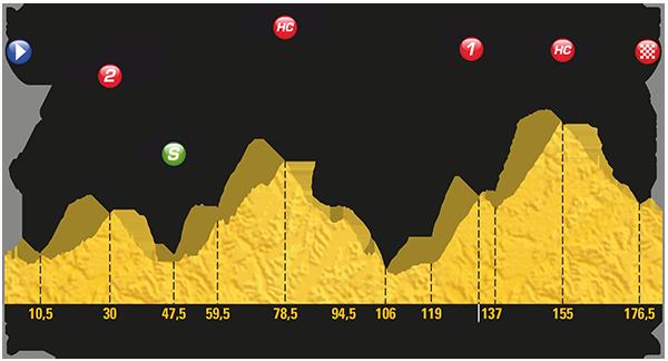 Эти ноги преодолели 16 этапов «Тур деФранс» ипокорили Инстаграм