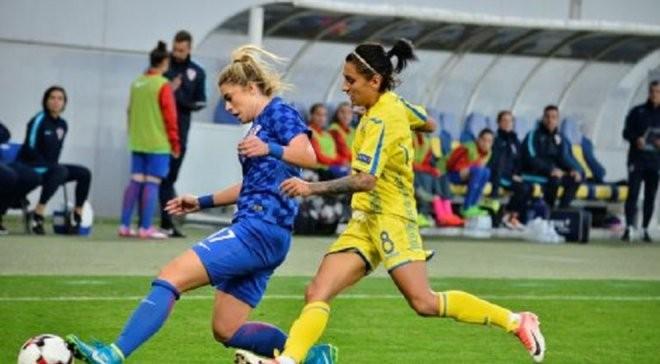 Женская сборная Украины сыграла вничью сХорватией
