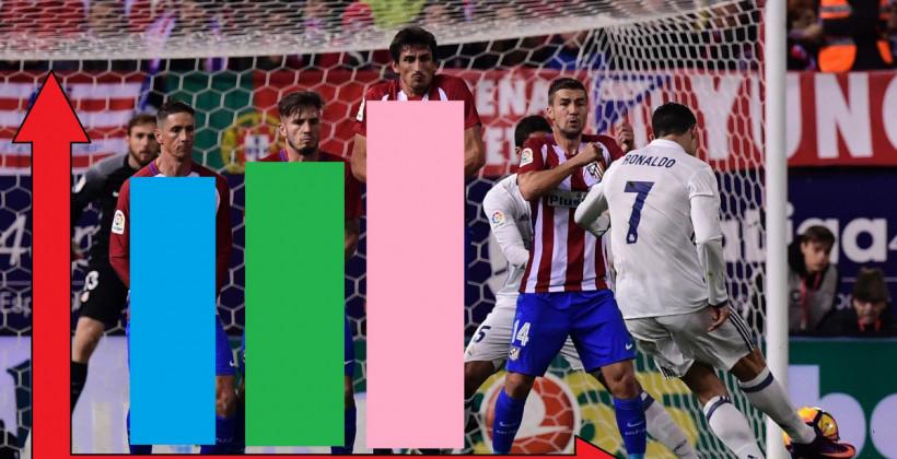 Зламаний футбол. Статистика