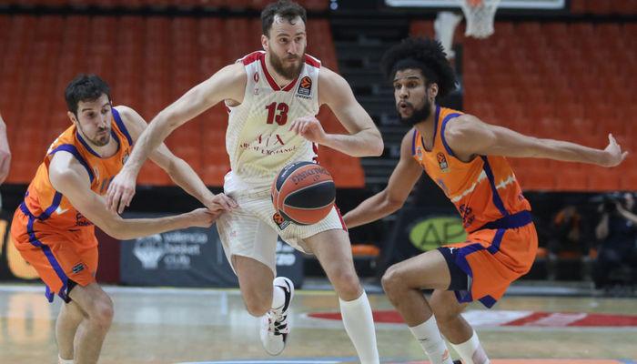 Евролига Валенсия Милан баскетбол