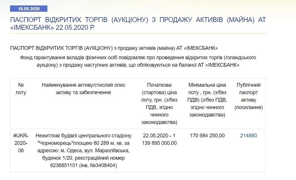 Паспорт объекта торгов стадион Черноморец