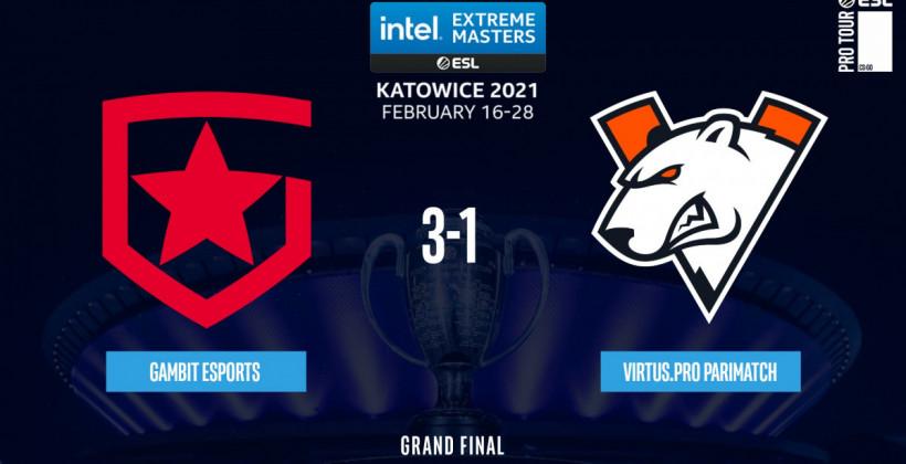 Gambit перемогли Virtus.pro в гранд-фіналі IEM Katowice 2021