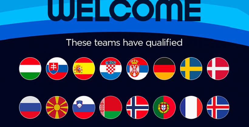Визначилися всі учасники Євро-2022 з гандболу