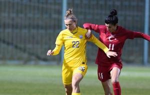 Женская сборная Украины по футболу в спарринге победила Турцию
